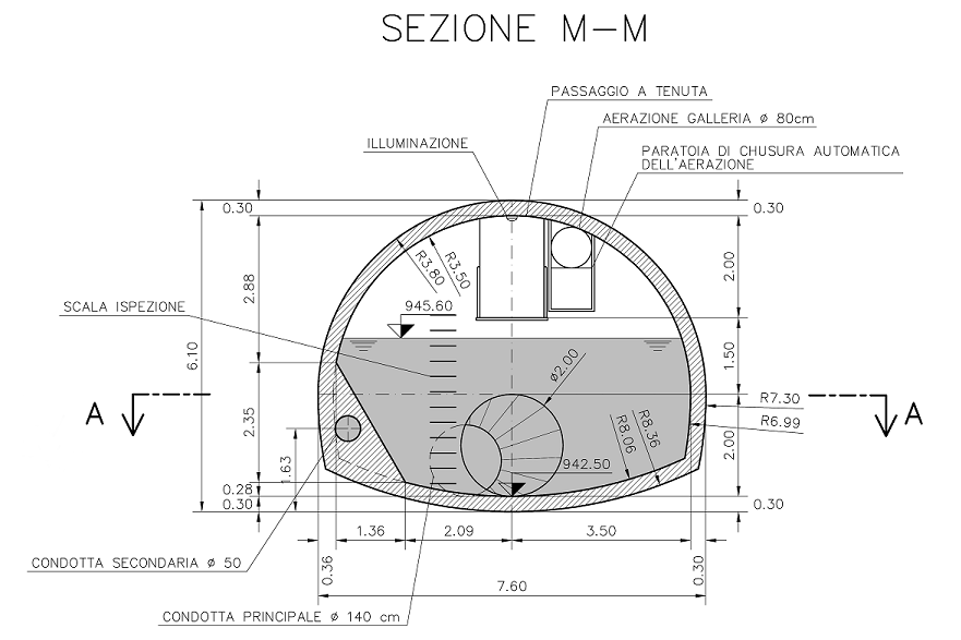 disegno sezione di progetto