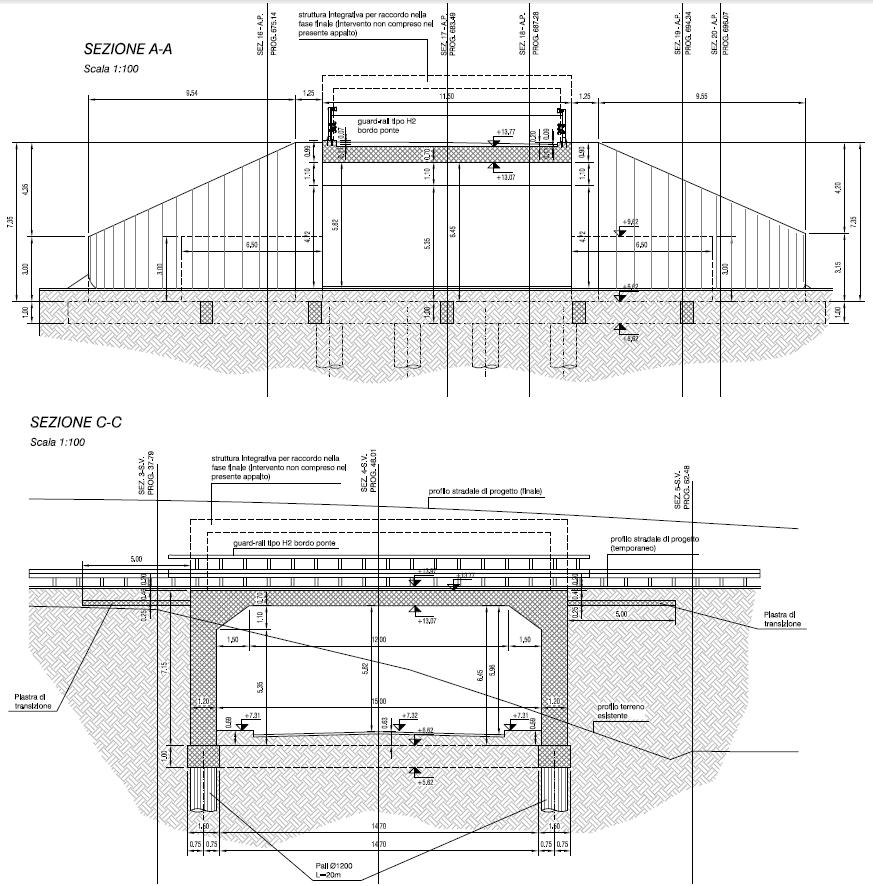 disegni sezioni trasversali