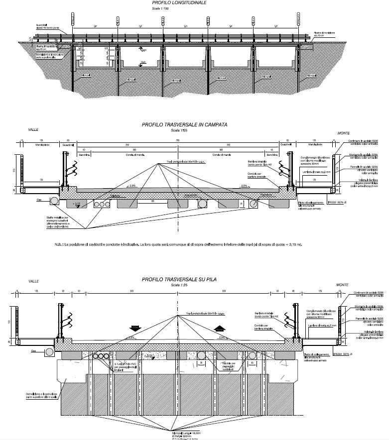 disegni progetto impalcato ponte