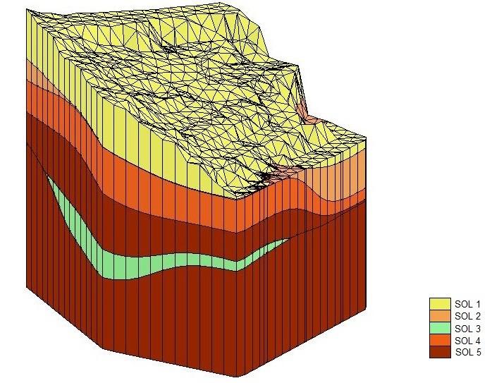 immagine tridimensionale della stratigrafia